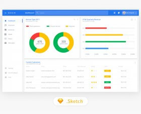 Material Design Desktop dashboard template