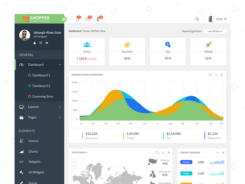 Shopper ECommerce Dashboard Fluxes Freebies - Ecommerce dashboard template