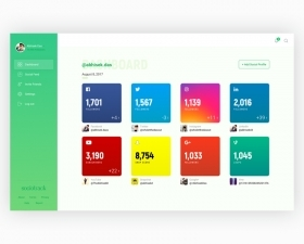 Social Media Tracking Dashboard