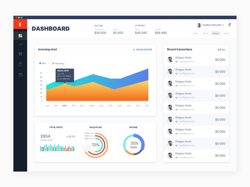 Clean Dashboard Design