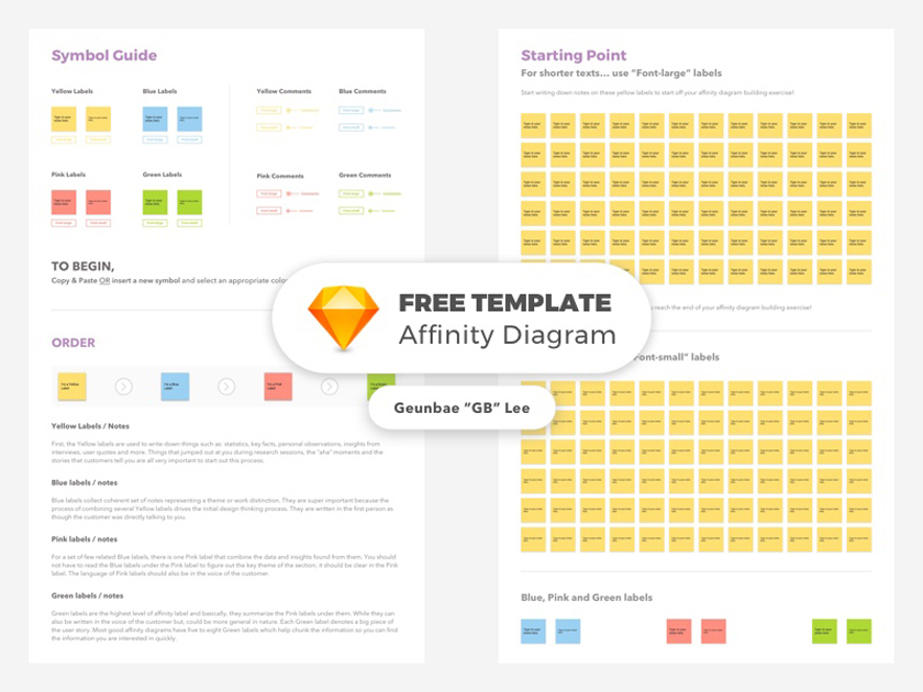 Free Sketch Template for Affinity Diagram